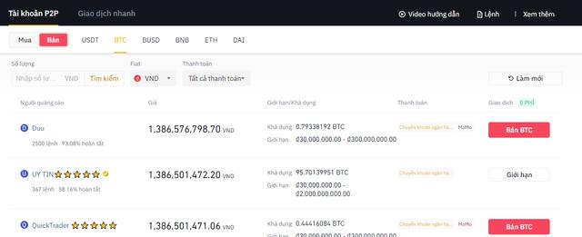 Bán Bitcoin