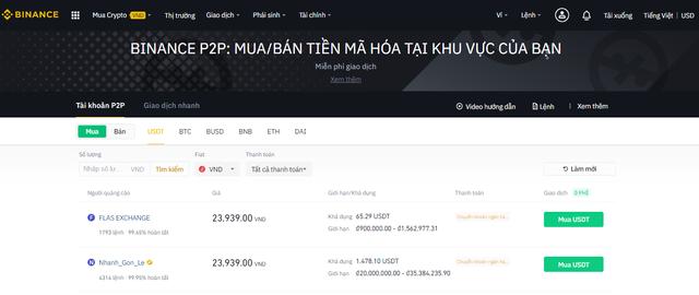 Mua bán Bitcoin bằng VNĐ