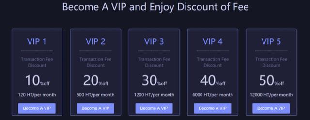 Transaction Fee Discount